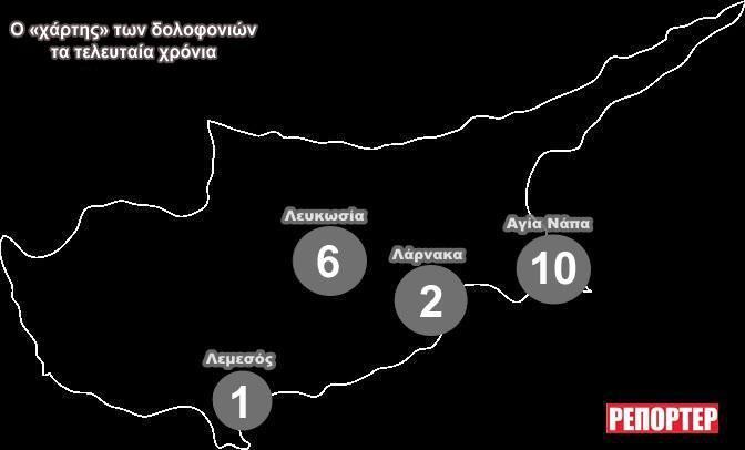 Πώς διαμορφώνεται ο χάρτης του υποκόσμου μετά και το «χτύπημα» στον Χατζησάββα