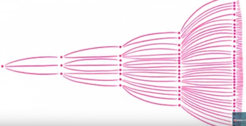 Το viral βίντεο που δείχνει πώς θα σπάσουμε την αλυσίδα μετάδοσης του κoρωνοϊού