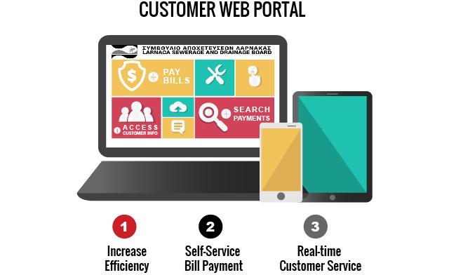 Το ΣΑΛ προχωρά στη δημιουργία διαδικτυακής πύλης εξυπηρέτησης για τους πολίτες